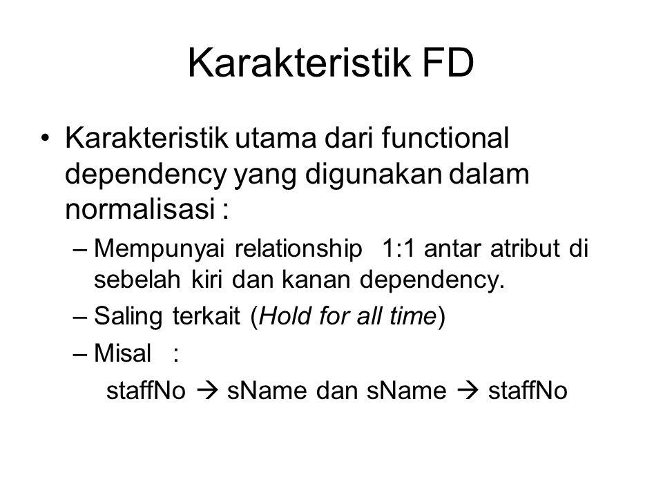 Karakteristik FD Karakteristik utama dari functional dependency yang digunakan dalam normalisasi : –Mempunyai relationship 1:1 antar atribut di sebela