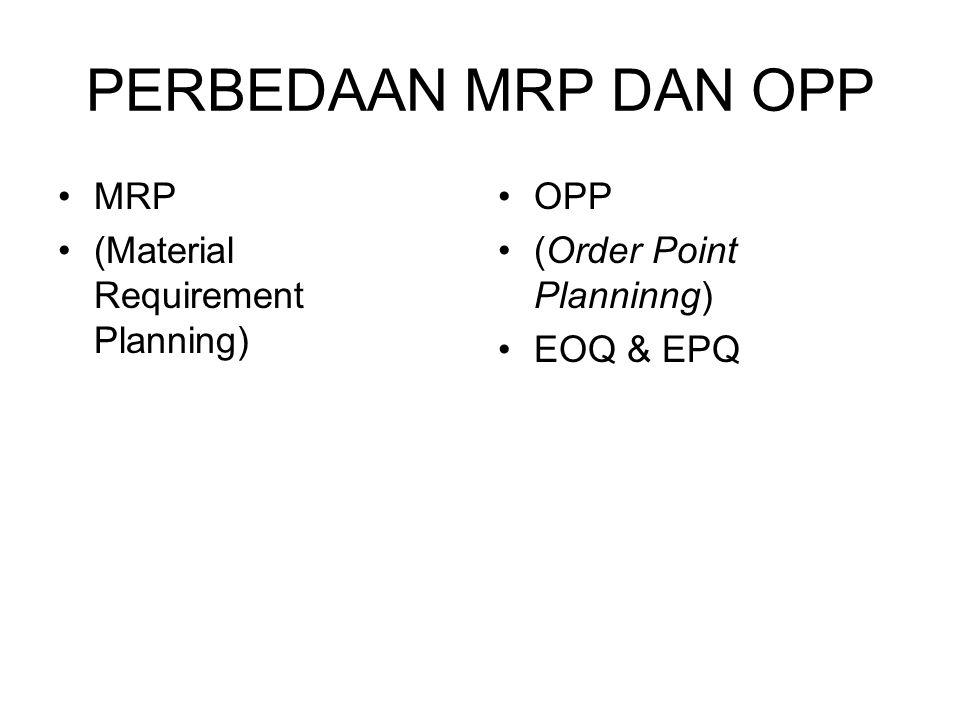 PERBEDAAN MRP DAN OPP MRP (Material Requirement Planning) OPP (Order Point Planninng) EOQ & EPQ