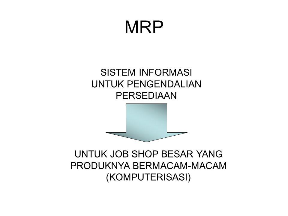 MRP SISTEM INFORMASI UNTUK PENGENDALIAN PERSEDIAAN UNTUK JOB SHOP BESAR YANG PRODUKNYA BERMACAM-MACAM (KOMPUTERISASI)