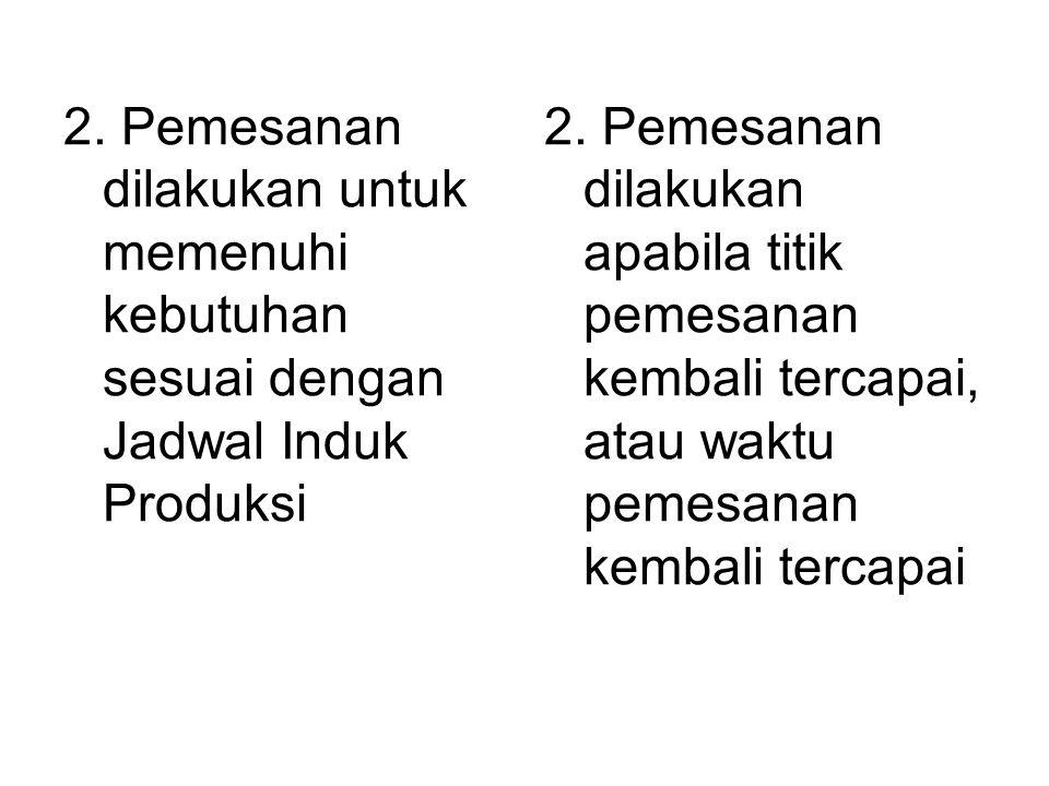 2. Pemesanan dilakukan untuk memenuhi kebutuhan sesuai dengan Jadwal Induk Produksi 2. Pemesanan dilakukan apabila titik pemesanan kembali tercapai, a