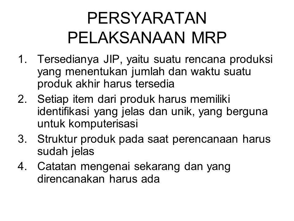 PERSYARATAN PELAKSANAAN MRP 1.Tersedianya JIP, yaitu suatu rencana produksi yang menentukan jumlah dan waktu suatu produk akhir harus tersedia 2.Setia