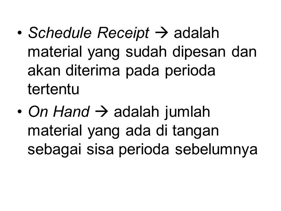 Schedule Receipt  adalah material yang sudah dipesan dan akan diterima pada perioda tertentu On Hand  adalah jumlah material yang ada di tangan seba
