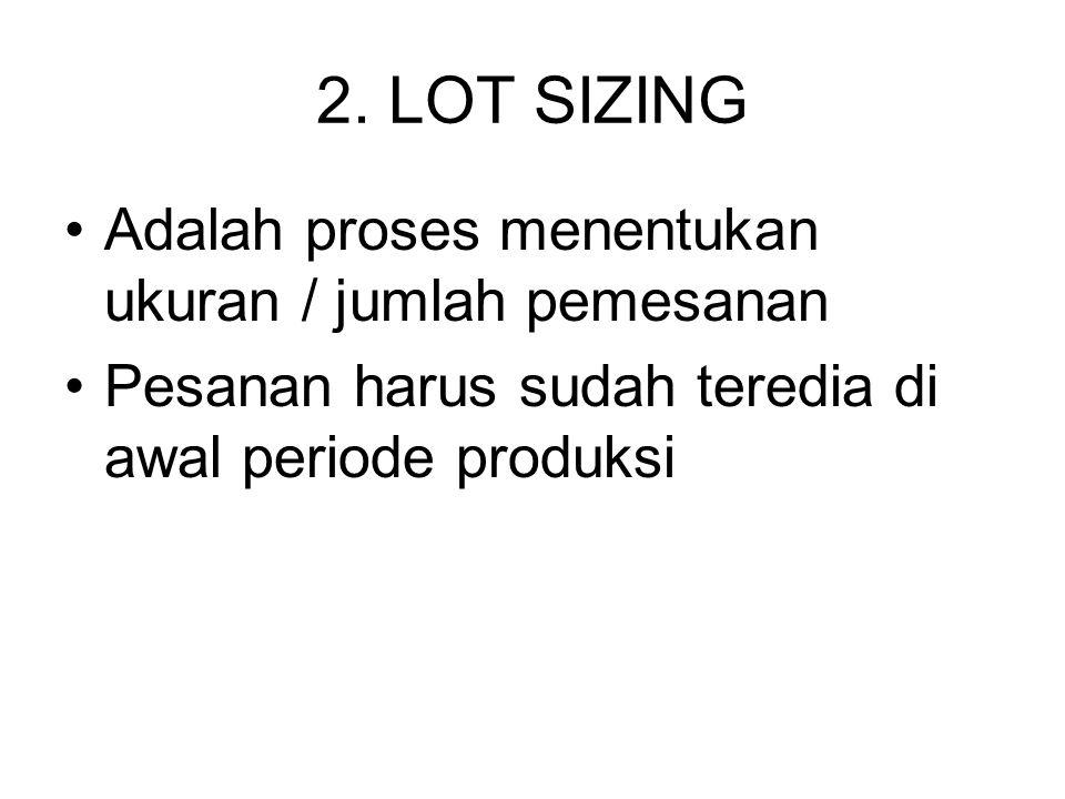 2. LOT SIZING Adalah proses menentukan ukuran / jumlah pemesanan Pesanan harus sudah teredia di awal periode produksi