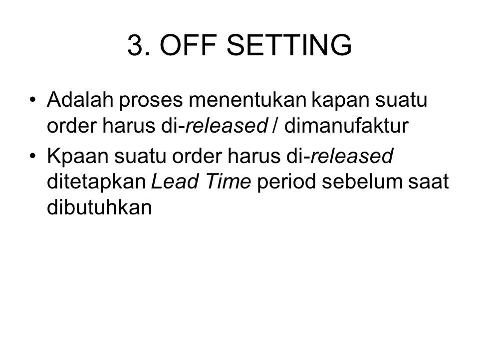 3. OFF SETTING Adalah proses menentukan kapan suatu order harus di-released / dimanufaktur Kpaan suatu order harus di-released ditetapkan Lead Time pe