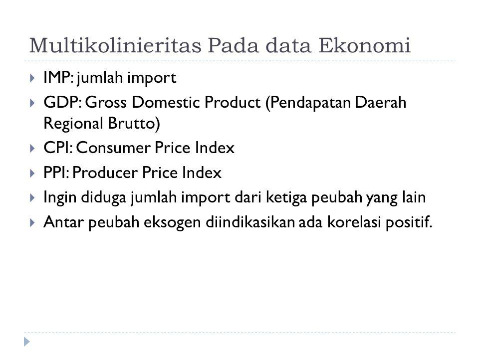 Multikolinieritas Pada data Ekonomi  IMP: jumlah import  GDP: Gross Domestic Product (Pendapatan Daerah Regional Brutto)  CPI: Consumer Price Index  PPI: Producer Price Index  Ingin diduga jumlah import dari ketiga peubah yang lain  Antar peubah eksogen diindikasikan ada korelasi positif.