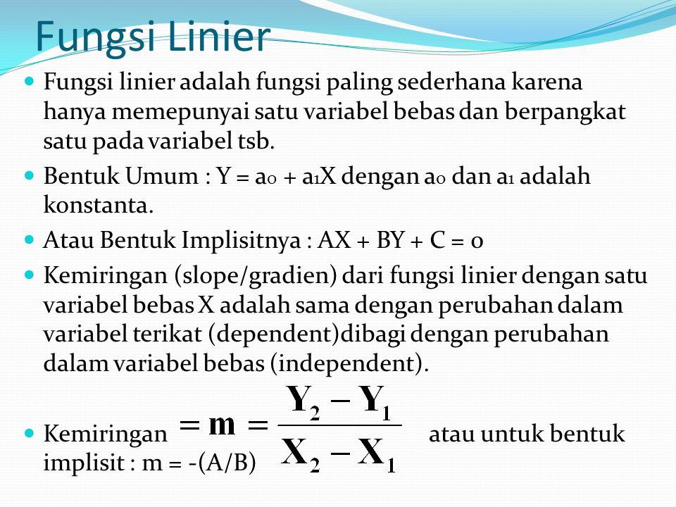 Fungsi Linier Fungsi linier adalah fungsi paling sederhana karena hanya memepunyai satu variabel bebas dan berpangkat satu pada variabel tsb. Bentuk U