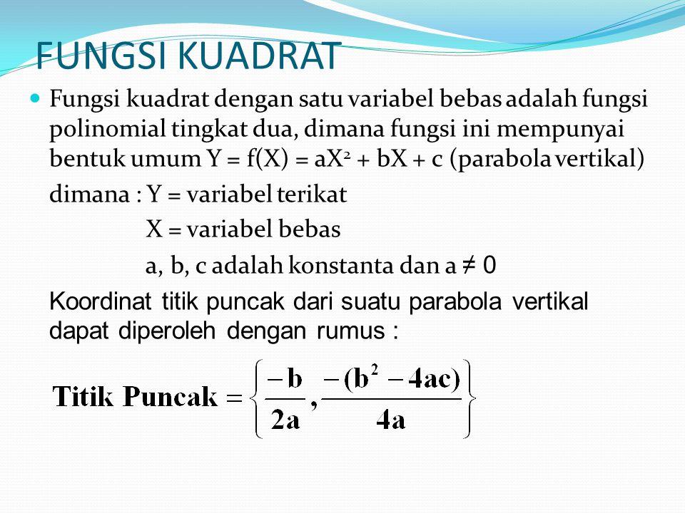 FUNGSI KUADRAT Fungsi kuadrat dengan satu variabel bebas adalah fungsi polinomial tingkat dua, dimana fungsi ini mempunyai bentuk umum Y = f(X) = aX 2 + bX + c (parabola vertikal) dimana : Y = variabel terikat X = variabel bebas a, b, c adalah konstanta dan a ≠ 0 Koordinat titik puncak dari suatu parabola vertikal dapat diperoleh dengan rumus :