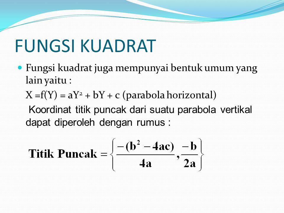 FUNGSI KUADRAT Fungsi kuadrat juga mempunyai bentuk umum yang lain yaitu : X =f(Y) = aY 2 + bY + c (parabola horizontal) Koordinat titik puncak dari suatu parabola vertikal dapat diperoleh dengan rumus :