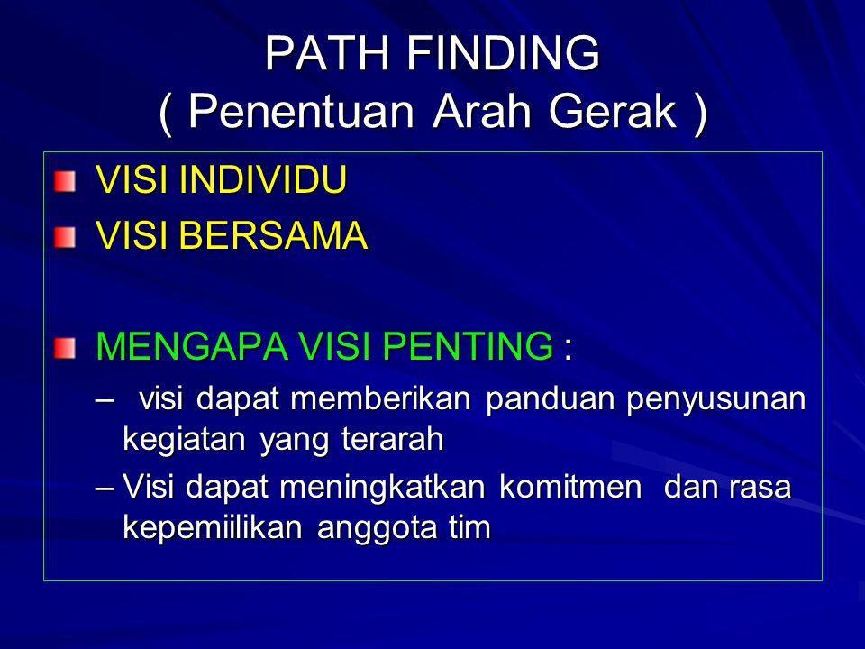 PATH FINDING ( Penentuan Arah Gerak ) VISI INDIVIDU VISI INDIVIDU VISI BERSAMA VISI BERSAMA MENGAPA VISI PENTING : MENGAPA VISI PENTING : – visi dapat
