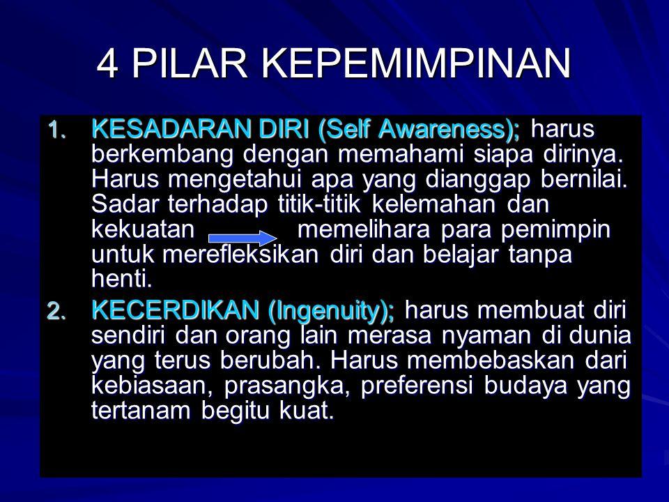 4 PILAR KEPEMIMPINAN 1. KESADARAN DIRI (Self Awareness); harus berkembang dengan memahami siapa dirinya. Harus mengetahui apa yang dianggap bernilai.