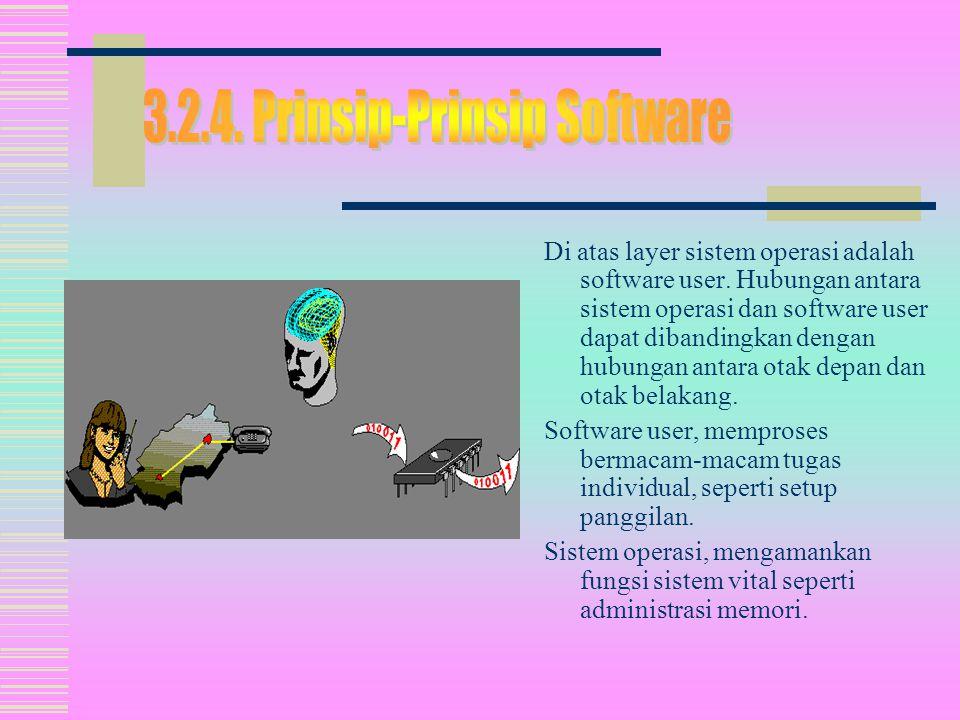 3.2.3.Sistem Aplikasi Program  Firmware dan APS adalah dua hal yang berbeda.