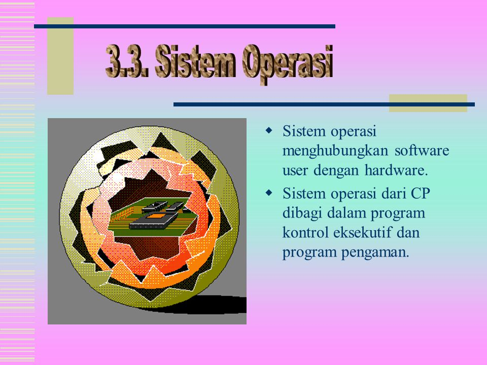 Di atas layer sistem operasi adalah software user.