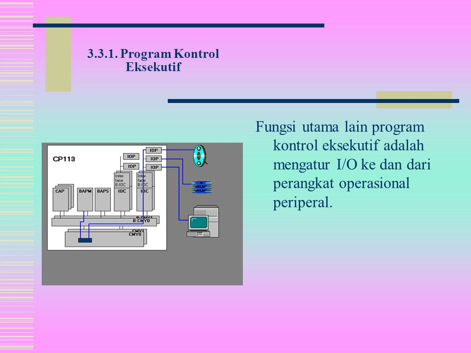 3.3.1. Program Kontrol Eksekutif Manajemen waktu adalah tugas lain dari program kontrol eksekutif.