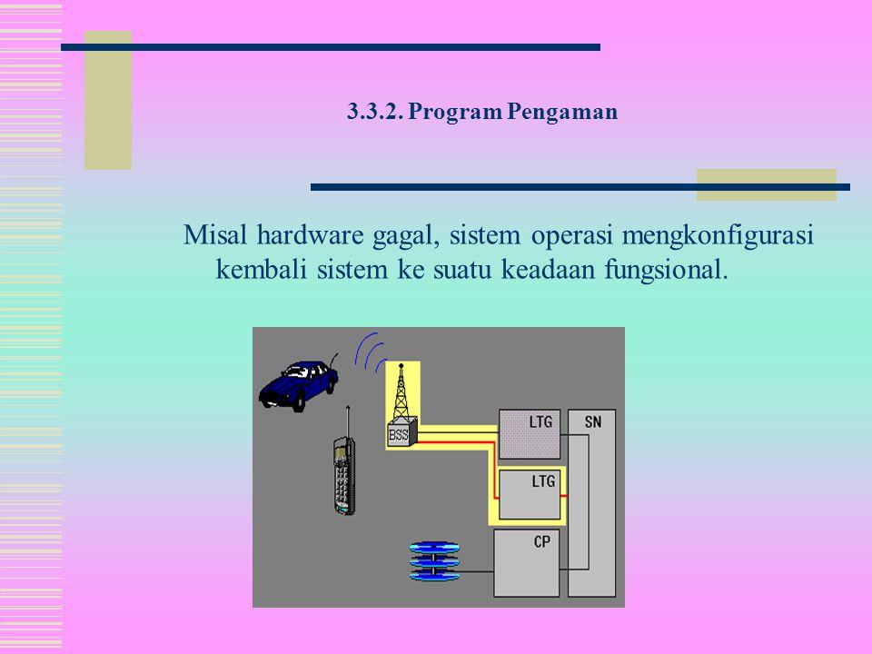 3.3.2. Program Pengaman  Dan melokalisasi kesalahan.