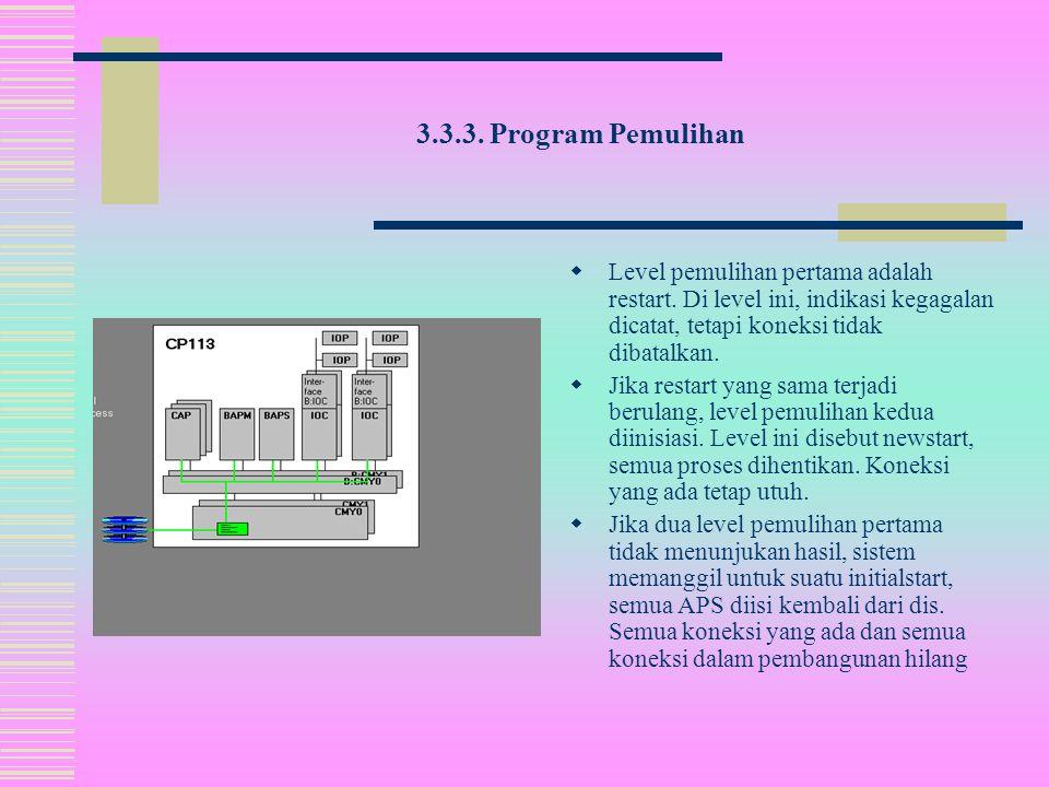3.3.3.Program Pemulihan  Level pemulihan pertama adalah restart.