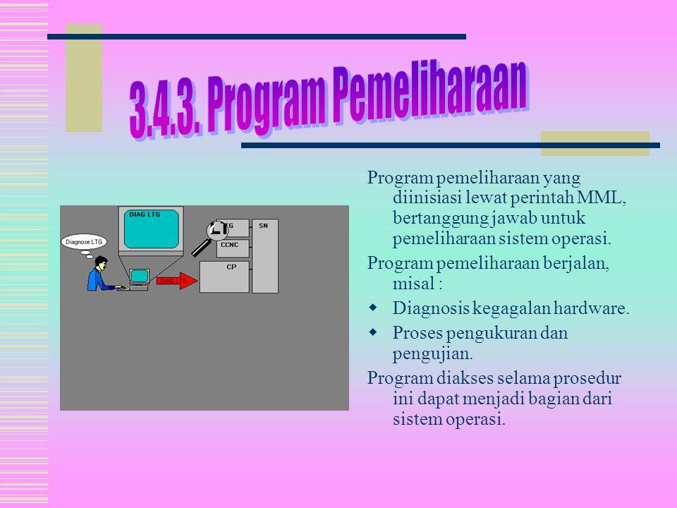3.4.2. Program Administrasi