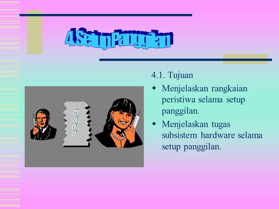 3.4.3. Program Pemeliharaan