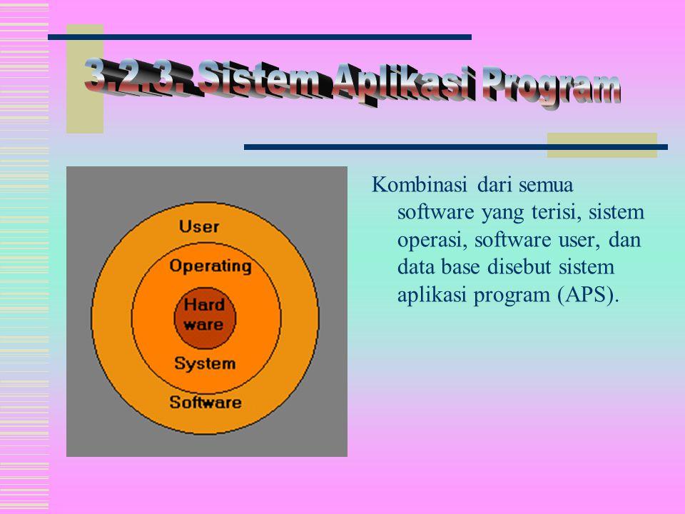 3.2.2 Distribusi Software Sebagai tambahan, subsistem CP, IOP:MB, CCNC, dan LTG berisi software user yang independen.
