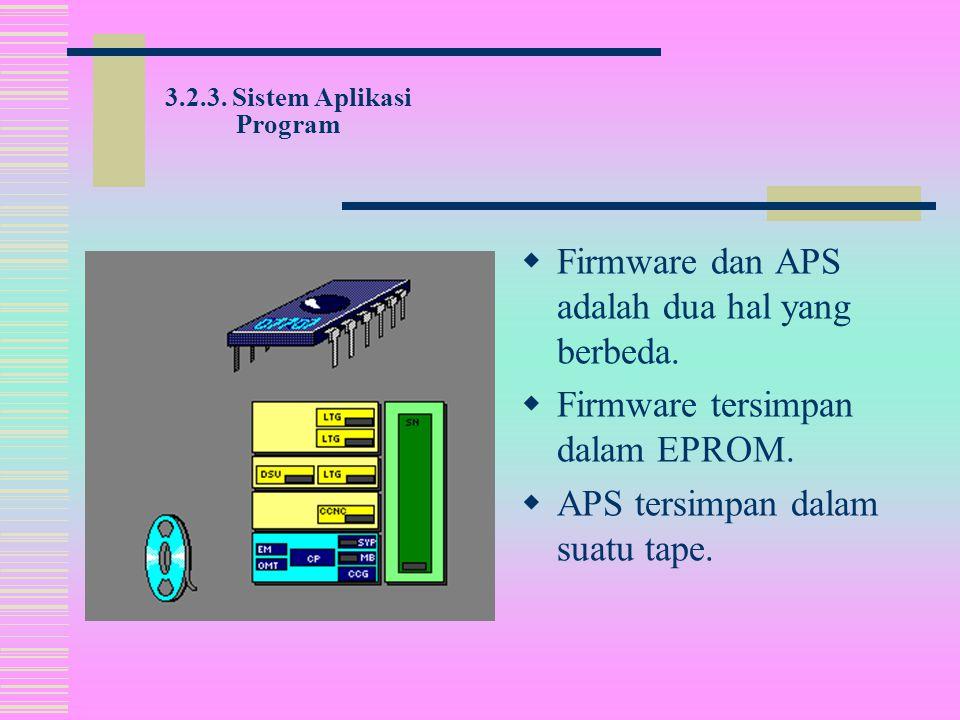 Software User berisi : 1.Program pemprosesan panggilan.