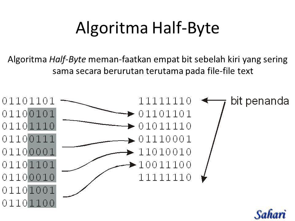 Algoritma Half-Byte Algoritma Half-Byte meman-faatkan empat bit sebelah kiri yang sering sama secara berurutan terutama pada file-file text Sahari