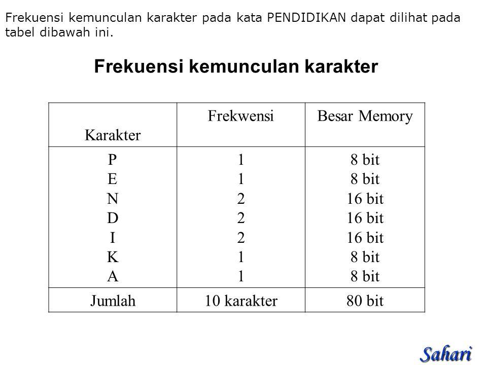 Frekuensi kemunculan karakter pada kata PENDIDIKAN dapat dilihat pada tabel dibawah ini.