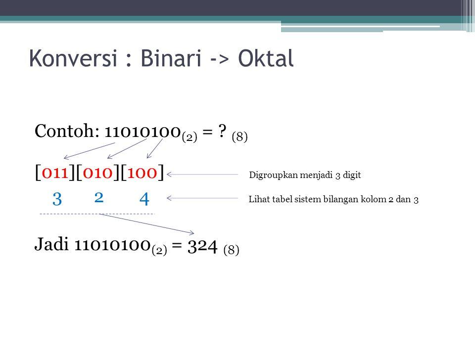 Konversi : Binari -> Oktal Contoh: 11010100 (2) = .