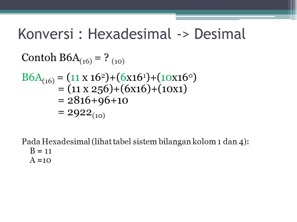 Konversi : Hexadesimal -> Desimal Contoh B6A (16) = .