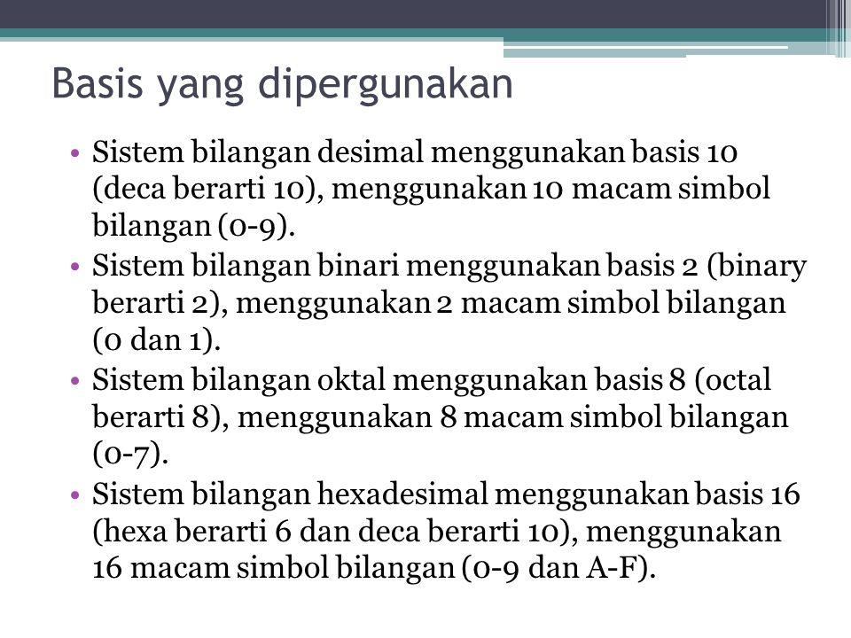 Basis yang dipergunakan Sistem bilangan desimal menggunakan basis 10 (deca berarti 10), menggunakan 10 macam simbol bilangan (0-9).