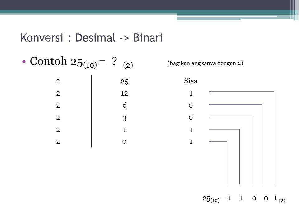 Konversi : Desimal -> Binari Contoh 25 (10) = .