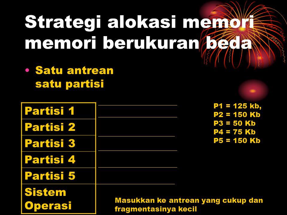 Strategi alokasi memori memori berukuran beda Satu antrean satu partisi Partisi 1 Partisi 2 Partisi 3 Partisi 4 Partisi 5 Sistem Operasi P1 = 125 kb,