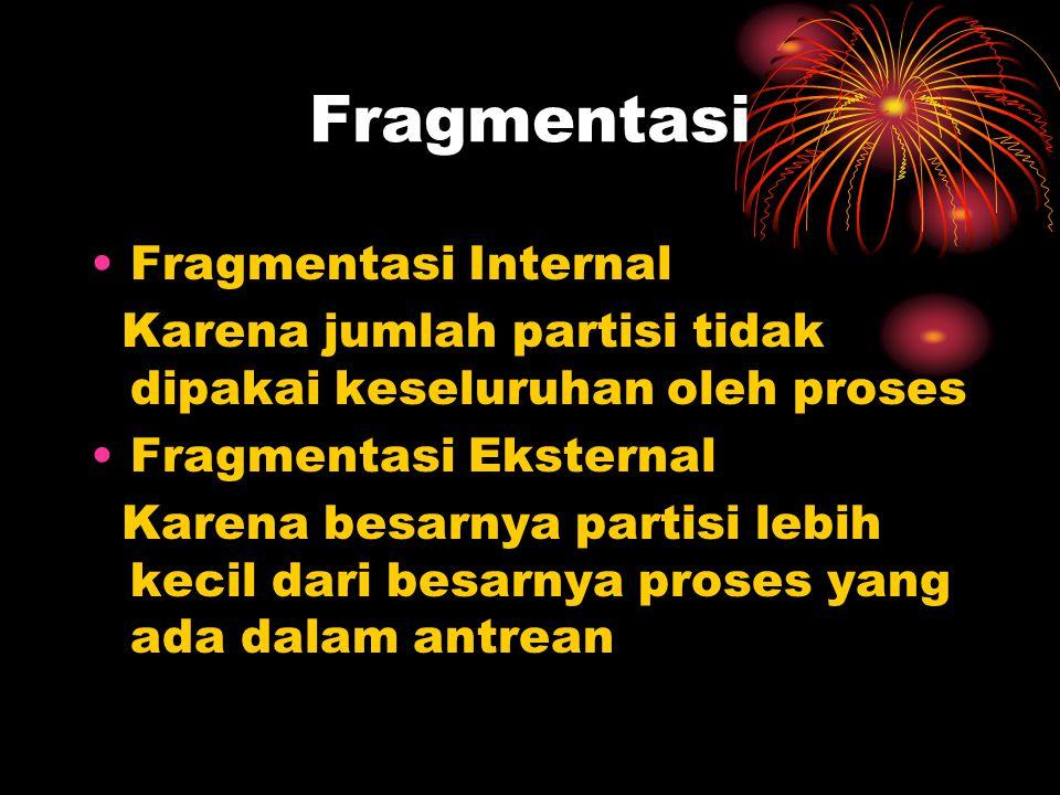 Fragmentasi Fragmentasi Internal Karena jumlah partisi tidak dipakai keseluruhan oleh proses Fragmentasi Eksternal Karena besarnya partisi lebih kecil