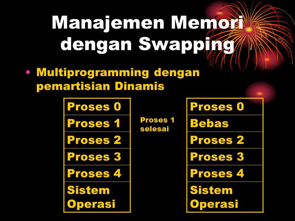 Manajemen Memori dengan Swapping Multiprogramming dengan pemartisian Dinamis Proses 0 Proses 1 Proses 2 Proses 3 Proses 4 Sistem Operasi Proses 0 Beba