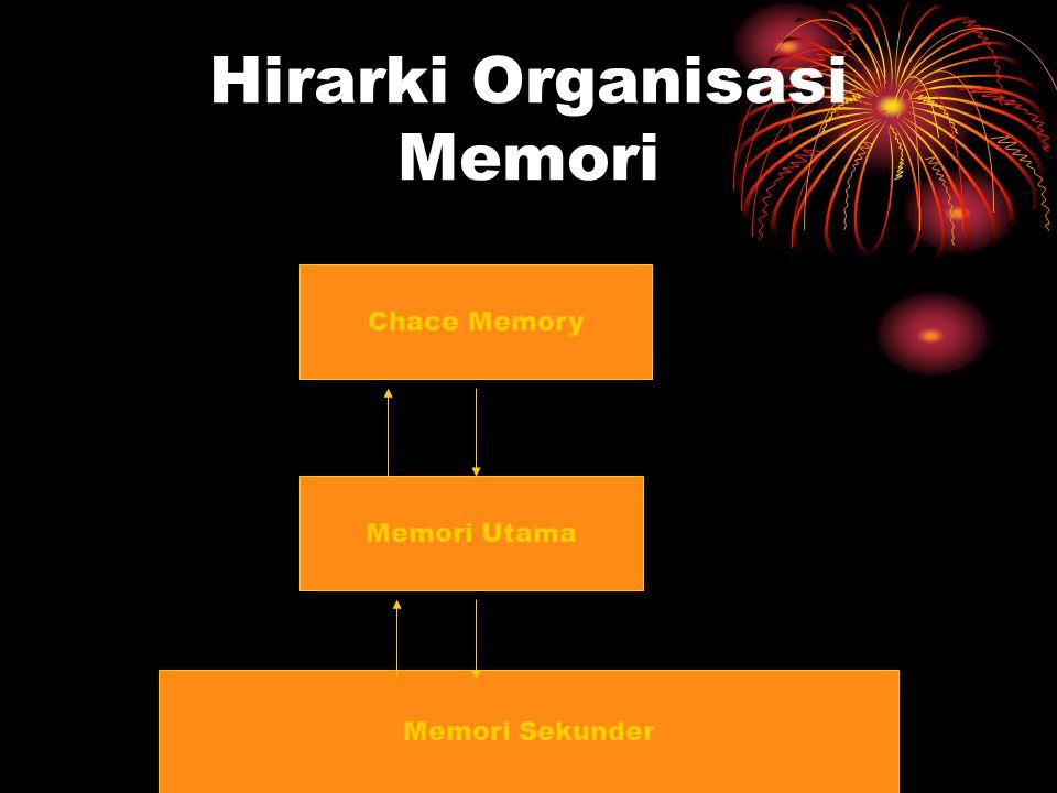 Hirarki Organisasi Memori Chace Memory Memori Utama Memori Sekunder