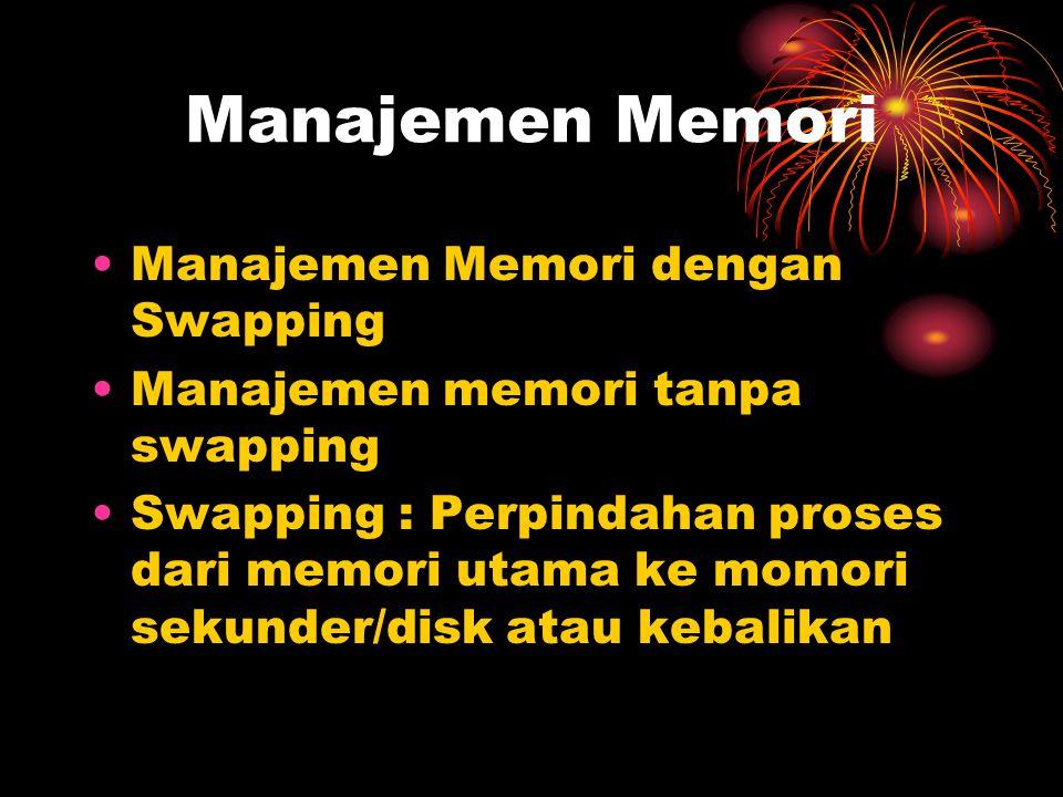 Manajemen Memori Manajemen Memori dengan Swapping Manajemen memori tanpa swapping Swapping : Perpindahan proses dari memori utama ke momori sekunder/d