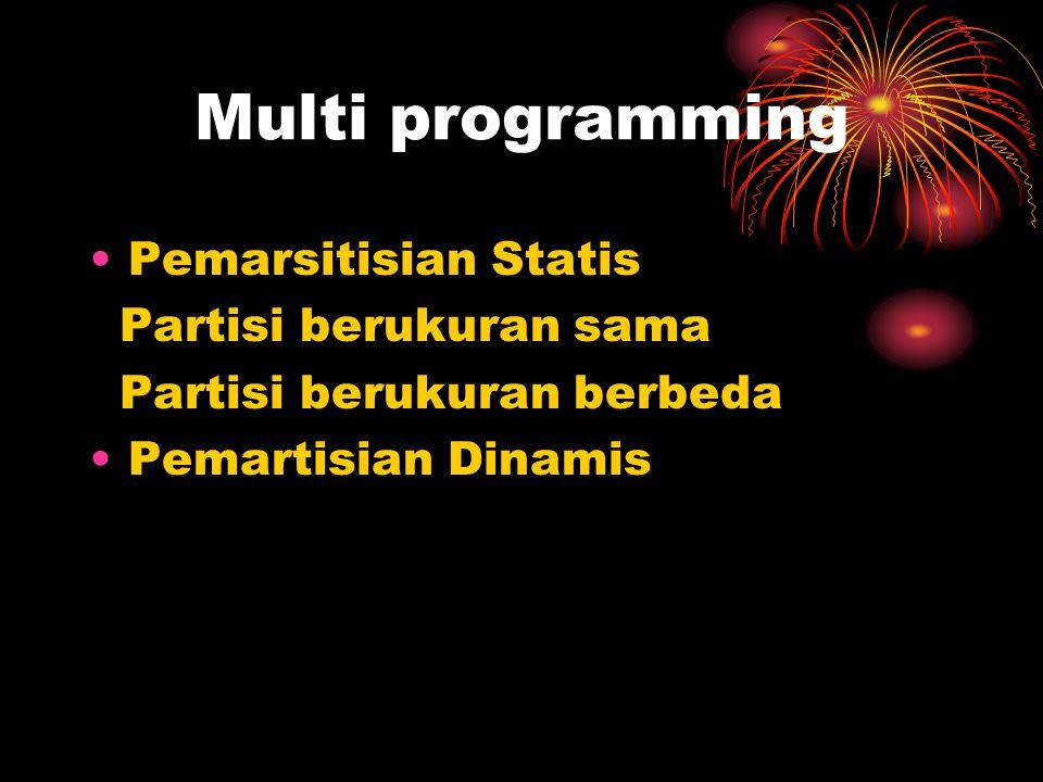Multi programming Pemarsitisian Statis Partisi berukuran sama Partisi berukuran berbeda Pemartisian Dinamis