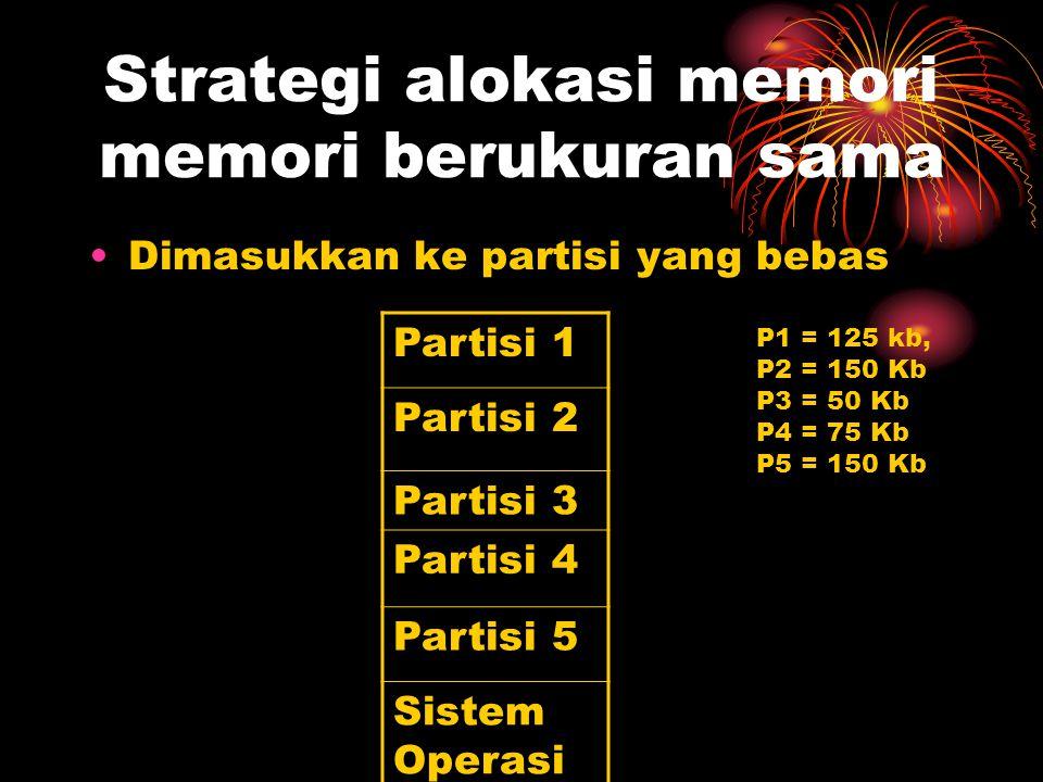 Strategi alokasi memori memori berukuran sama Dimasukkan ke partisi yang bebas Partisi 1 Partisi 2 Partisi 3 Partisi 4 Partisi 5 Sistem Operasi P1 = 1