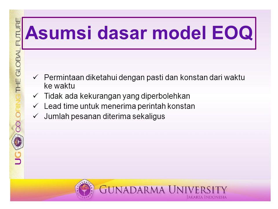 Asumsi dasar model EOQ Permintaan diketahui dengan pasti dan konstan dari waktu ke waktu Tidak ada kekurangan yang diperbolehkan Lead time untuk mener