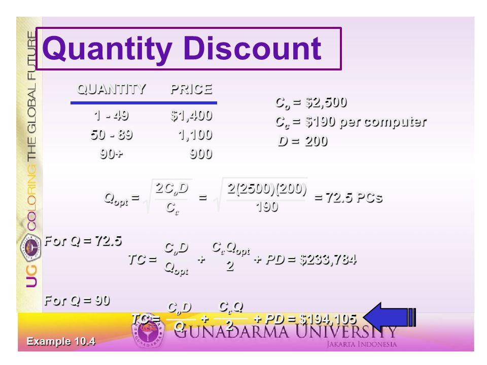 Quantity Discount QUANTITYPRICE 1 - 49$1,400 50 - 891,100 90+900 C o =$2,500 C c =$190 per computer D =200 Q opt = = = 72.5 PCs 2CoD2CoDCcCc2CoD2CoDCc