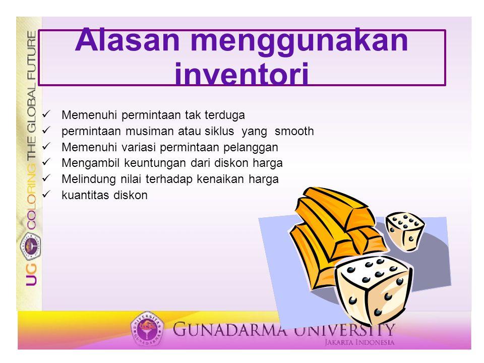 Alasan menggunakan inventori Memenuhi permintaan tak terduga permintaan musiman atau siklus yang smooth Memenuhi variasi permintaan pelanggan Mengambi