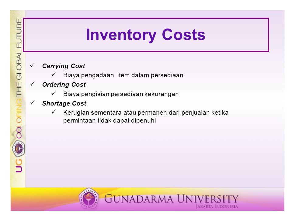 Inventory Costs Carrying Cost Biaya pengadaan item dalam persediaan Ordering Cost Biaya pengisian persediaan kekurangan Shortage Cost Kerugian sementa