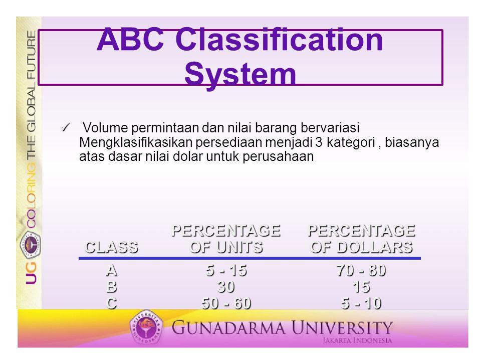 ABC Classification System Volume permintaan dan nilai barang bervariasi Mengklasifikasikan persediaan menjadi 3 kategori, biasanya atas dasar nilai do