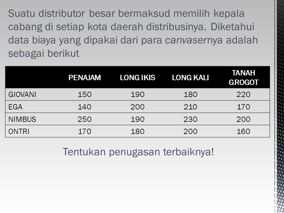Suatu distributor besar bermaksud memilih kepala cabang di setiap kota daerah distribusinya.