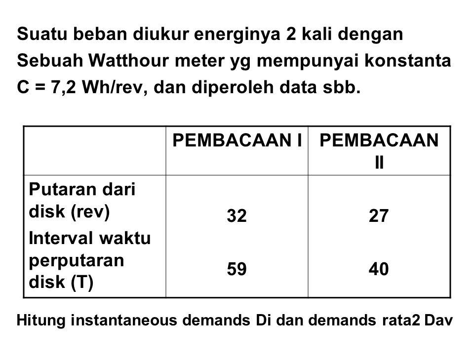 Suatu beban diukur energinya 2 kali dengan Sebuah Watthour meter yg mempunyai konstanta C = 7,2 Wh/rev, dan diperoleh data sbb. PEMBACAAN IPEMBACAAN I