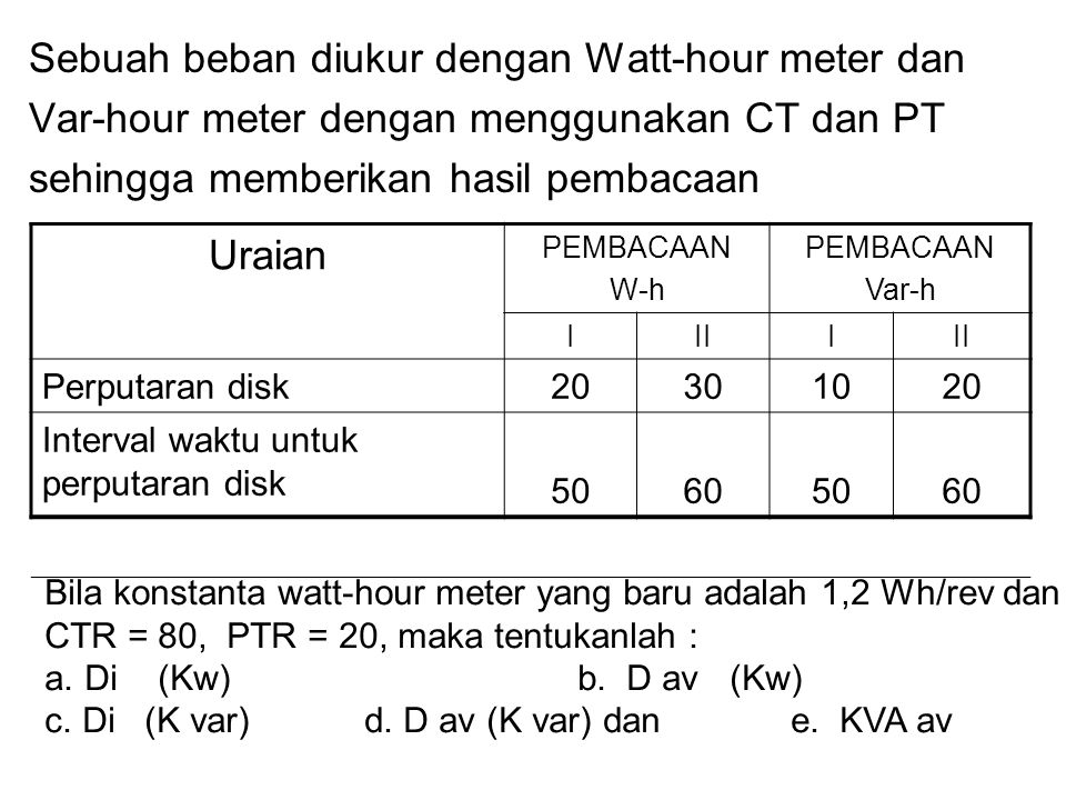Sebuah beban diukur dengan Watt-hour meter dan Var-hour meter dengan menggunakan CT dan PT sehingga memberikan hasil pembacaan Uraian PEMBACAAN W-h PE