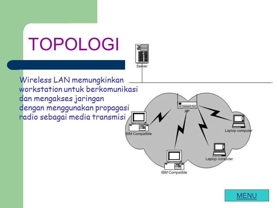 TOPOLOGI Wireless LAN memungkinkan workstation untuk berkomunikasi dan mengakses jaringan dengan menggunakan propagasi radio sebagai media transmisi M