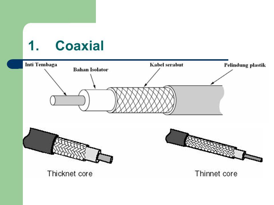 1.Coaxial