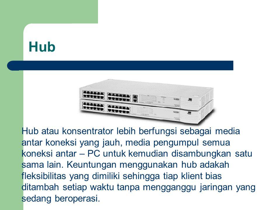 Hub Hub atau konsentrator lebih berfungsi sebagai media antar koneksi yang jauh, media pengumpul semua koneksi antar – PC untuk kemudian disambungkan