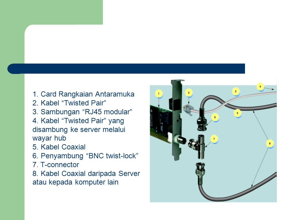 "1. Card Rangkaian Antaramuka 2. Kabel ""Twisted Pair"" 3. Sambungan ""RJ45 modular"" 4. Kabel ""Twisted Pair"" yang disambung ke server melalui wayar hub 5."