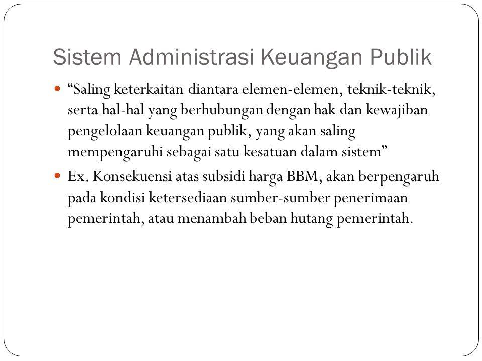 """Sistem Administrasi Keuangan Publik """"Saling keterkaitan diantara elemen-elemen, teknik-teknik, serta hal-hal yang berhubungan dengan hak dan kewajiban"""