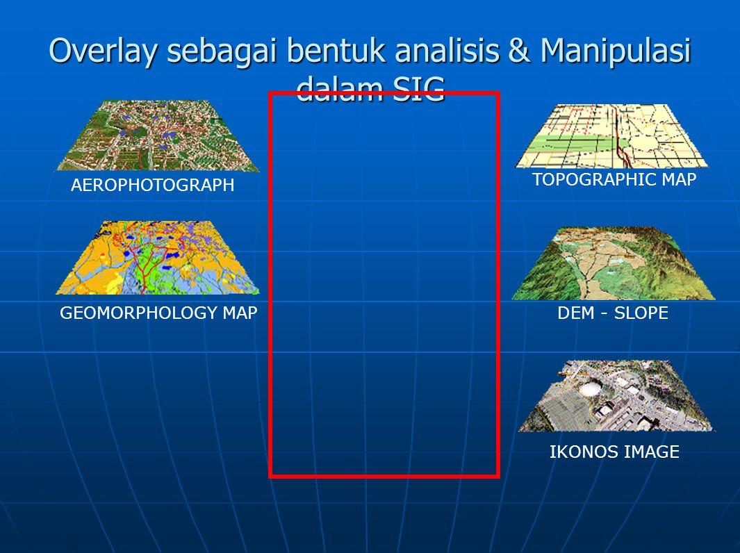 Overlay sebagai bentuk analisis & Manipulasi dalam SIG TOPOGRAPHIC MAP DEM - SLOPE AEROPHOTOGRAPH GEOMORPHOLOGY MAP IKONOS IMAGE